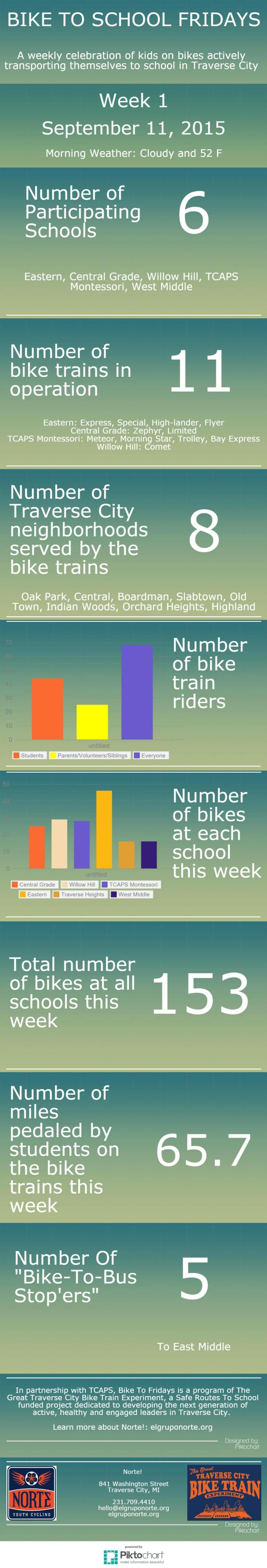 Bike To School Fridays- Week 1 (1)