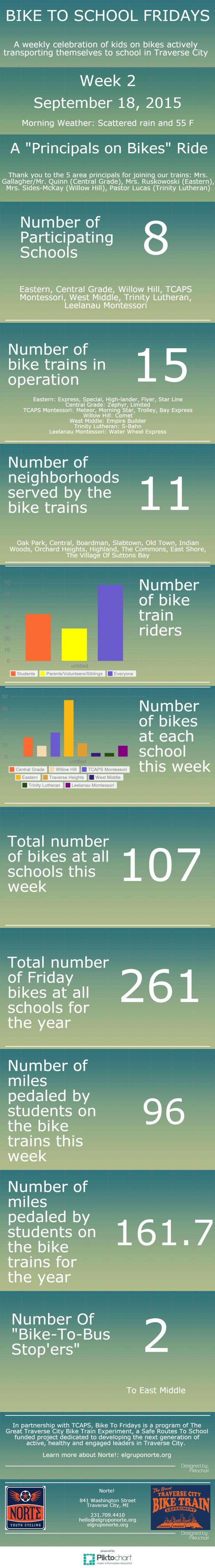 Bike To School Fridays- Week 1 (2)