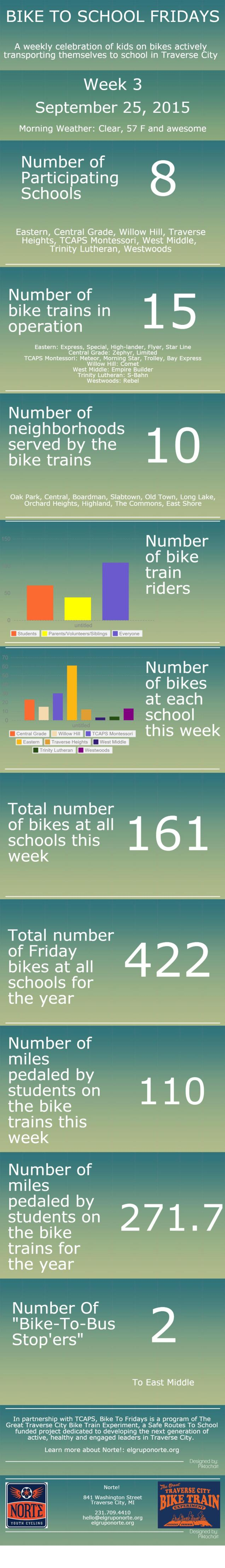 Bike To School Fridays- Week 3