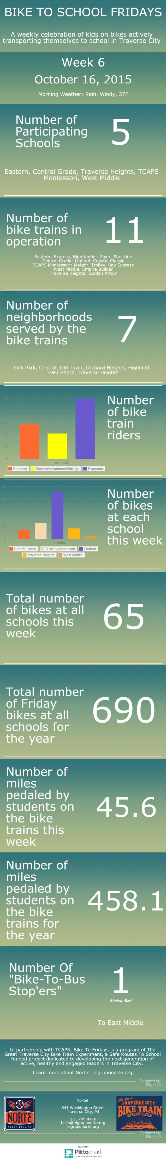 Bike To School Fridays- Week 6