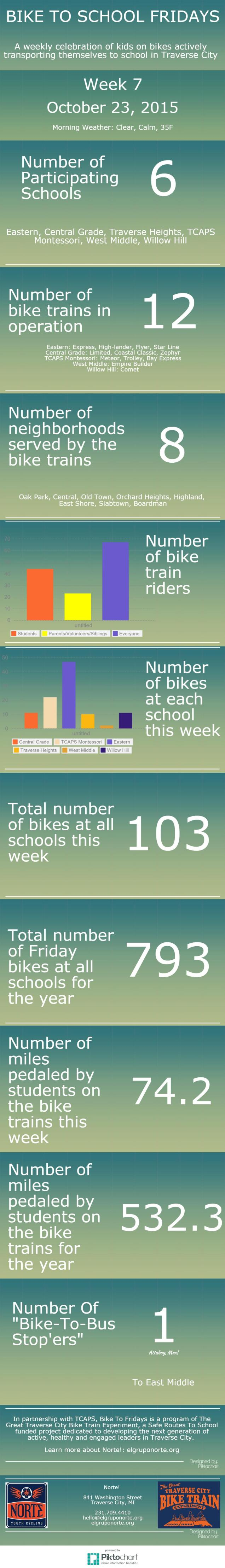 Bike To School Fridays- Week 7
