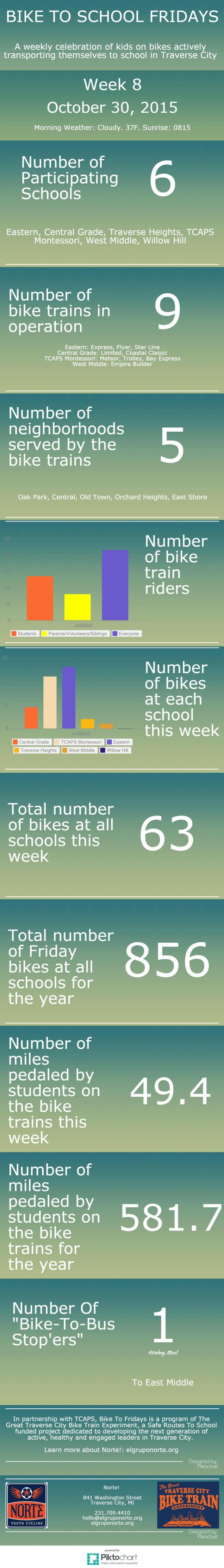 Bike To School Fridays- Week 8
